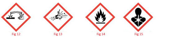 CSCS-Test-Signs