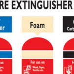 Fire Extinguisher Colours